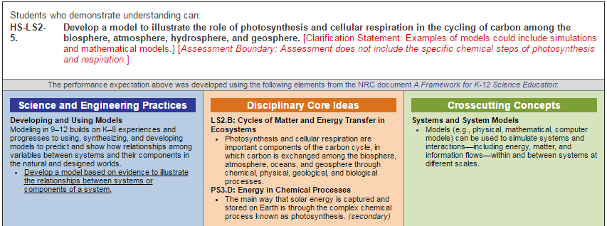 respiration – Comparing Photosynthesis and Cellular Respiration Worksheet